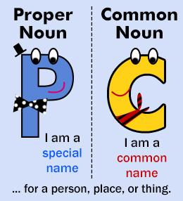 Nouns - Lessons - Tes Teach